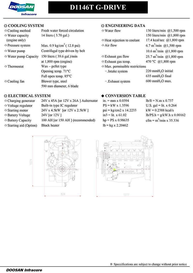 Thông số Doosan D1146T