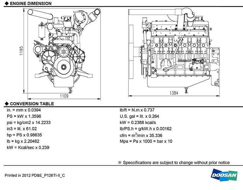 Thông số Doosan P126TI-II