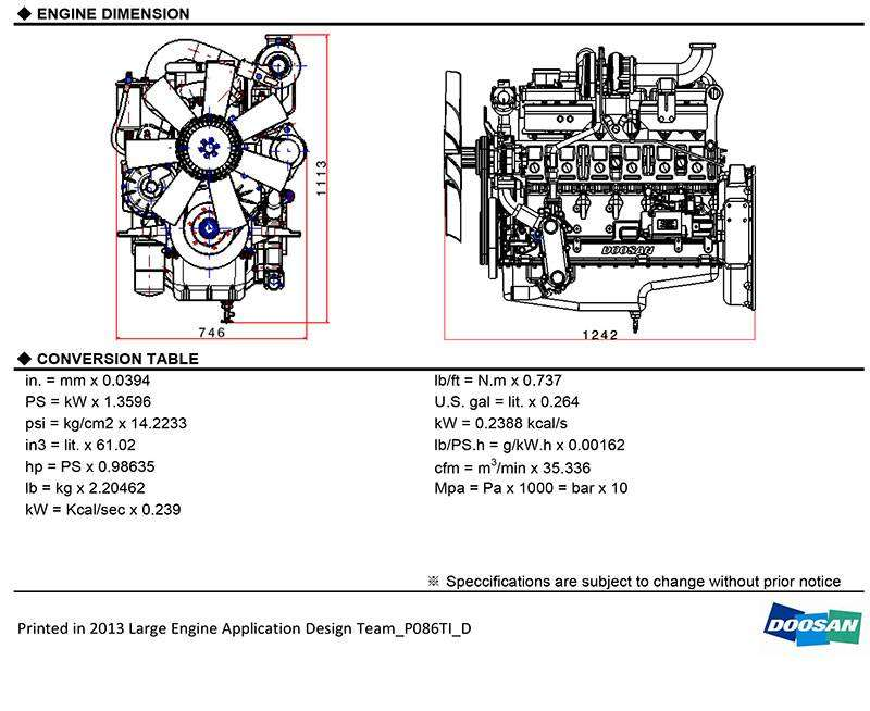 Thông số động cơ Doosan DP086TA